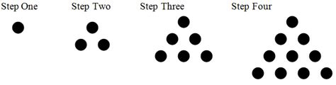 dot pattern expectancy task pattern worksheets 187 shape pattern worksheets 4th grade