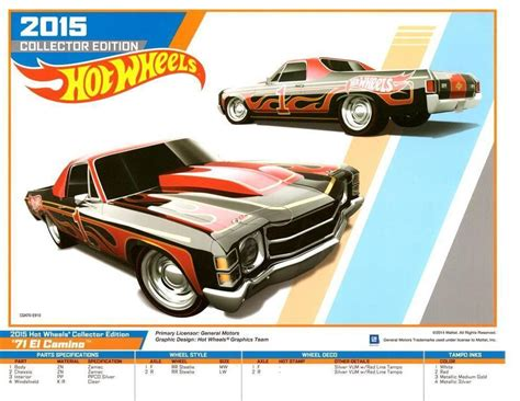 Wheels Collection 2 wheels collectors edition e sheet posters and prints hobbydb
