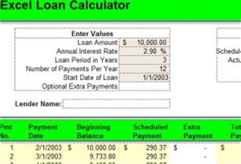 Novated Lease Calculator Spreadsheet by Car Lease Calculator Excel 2017 2018 Best Cars Reviews