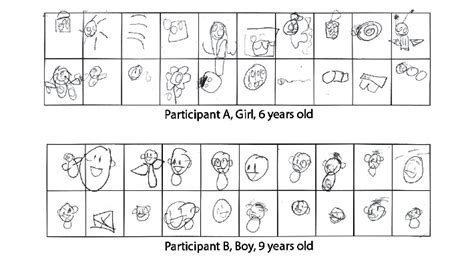 Drawing Quizzes by Assessing Your Child S Iq With Drawing Test Ric