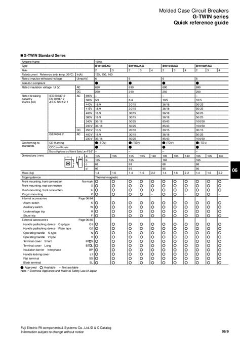 wiring diagram for fluorescent l pdf wiring just