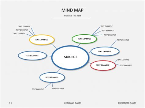 mind map template powerpoint free download metlic info