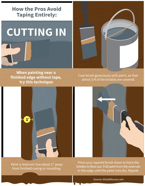 hack and paint painting hacks and tricks fix com