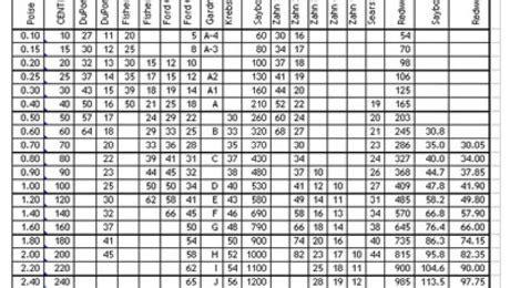 viscosity conversion chart finewoodworking