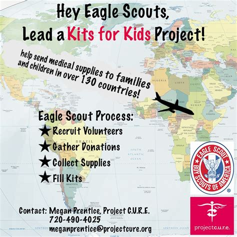 how to write a donation request letter for an eagle