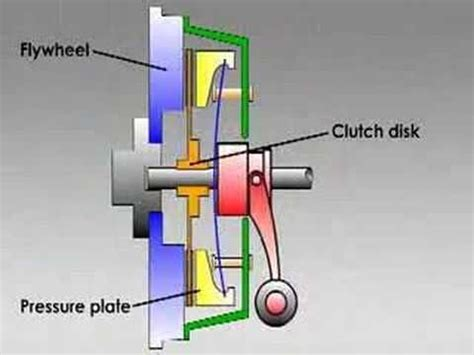clutches work youtube car mechanic