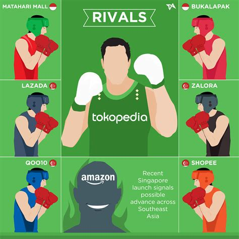alibaba akuisisi tokopedia alibaba leads 1 1b investment in indonesia s tokopedia