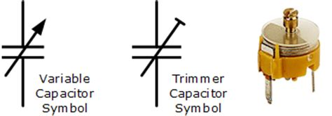 variable capacitor symbol all about electronics and communication types of capacitor