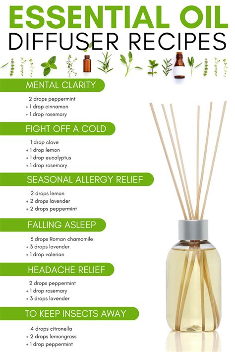 aromatherapy with essential diffusers for everyday health and wellness books how to get started with essential oils