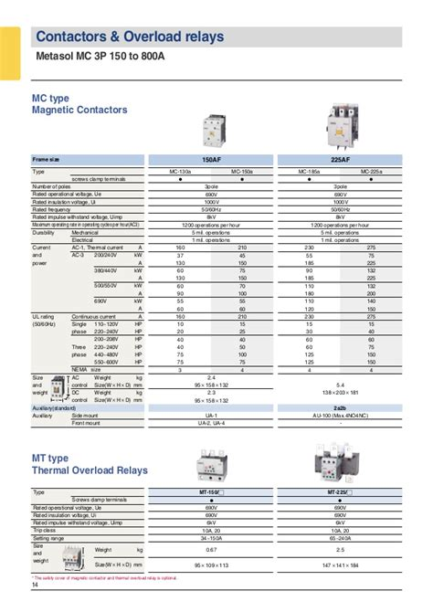 ls contactor wiring diagram timer relay wiring diagram