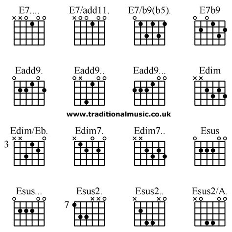 Amazing Guitar Chord G6 Frieze - Basic Guitar Chords For Beginners ...