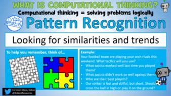 pattern recognition problems quot what is computational thinking quot posters by