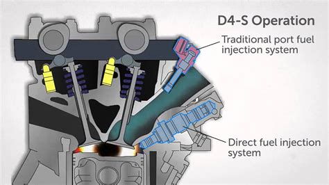 honda direct injection how to on your toyota direct injection 4 stroke