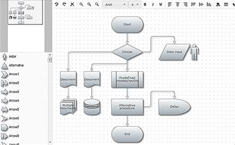 javascript flowchart editor javascript diagram library demo mindfusion