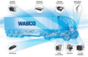 Electronic Air Brake System Our History About Wabco Wabco