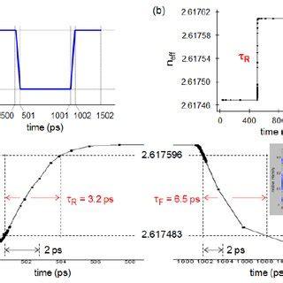 orthogonal layout javascript layout of fiber link and measurement setup for transmission