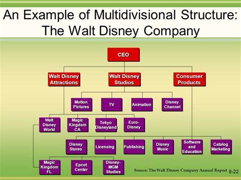 disney organizational chart organizational culture corporate culture shared values