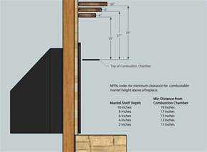 fireplace mantel installation tips how to antique