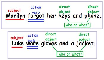 compound direct object definition amp examples study com