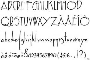 Frank Lloyd Wright Font Free Fontscape Home Gt Handmade Gt Handwriting Gt Famous Gt Frank