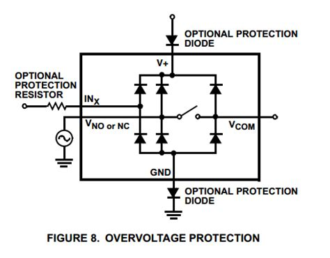 layout guidelines for optimized esd protection diodes esd protection mbedded ninja