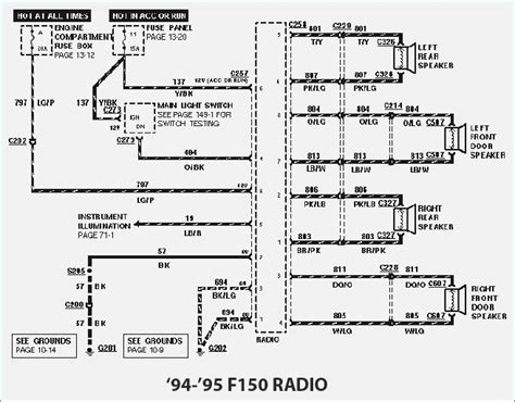 1994 f150 wiring diagram free wiring diagram with