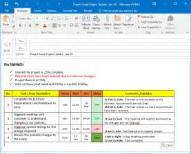 Project Manager Email Templates by Project Status Update Email Sle Free Templates And