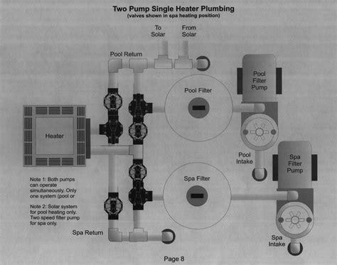pumps pool plumbing diagram search