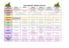 Yearly Plan Template By Canterbury Girl21 Teaching Resources Tes Yearly Plan Template For Teachers