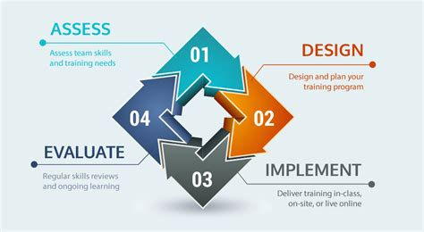 design application classes a solidworks training program designed for people not software