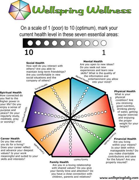 Wellness Wheel Worksheet by Wellness Wheel With Health Score Wellness