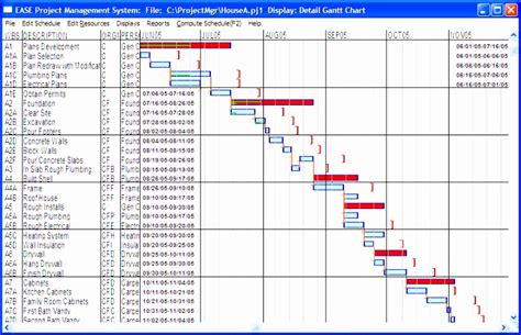 12 Free Gantt Chart Template In Excel Exceltemplates Exceltemplates Bar Schedule Template