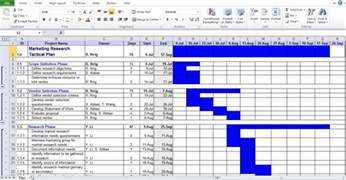Microsoft Excel Business Templates business plan template excel excel tmp