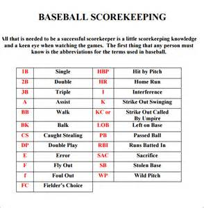 Baseball Scorecard Template by 4 Printable Baseball Scorecard Sheet Templates Excel Xlts