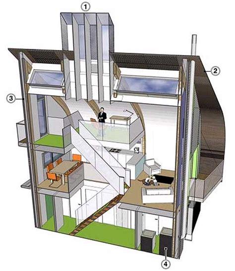 green home design uk arte la casa de cero emisiones