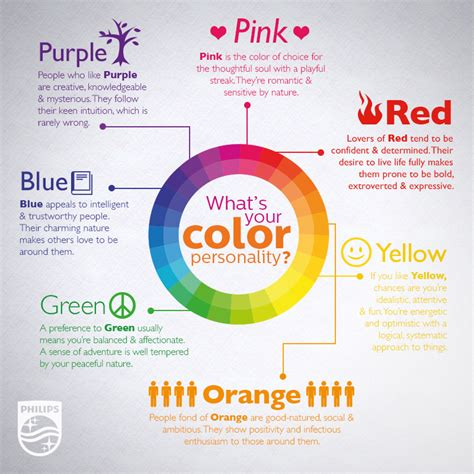 color personality test what s your color personality infographic the