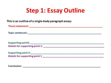 essay format body paragraph remember the 3 steps just like in writing a paragraph