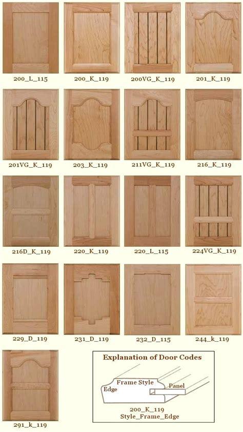 reface kitchen cabinet doors refacing kitchen cabinet doors