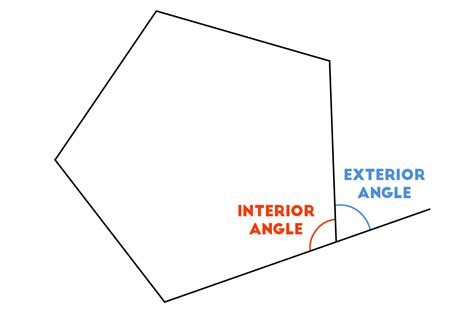 Pentagon Interior Angles by Polygons