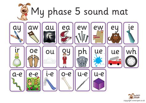Phase 5 Sound Mat by S Pet Phase 5 Sound Mat Free Classroom Display