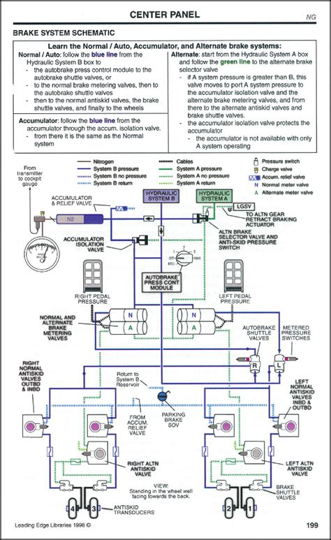 737 apu diagram wiring diagrams wiring diagram