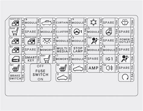where is the fuse box in a 2014 gmc html autos post 2014 sonata fuse box 20 wiring diagram images wiring
