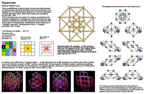 the language of pattern by keith albarn pattern and belief keith albarn