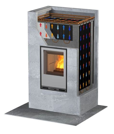Fireplace Heating System by Pin By Hilti955 Hilti955 On Stoves