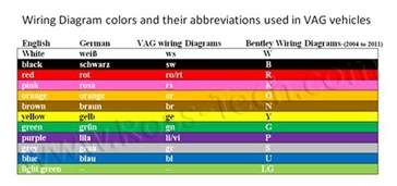 abbreviation for color colors wiring digams