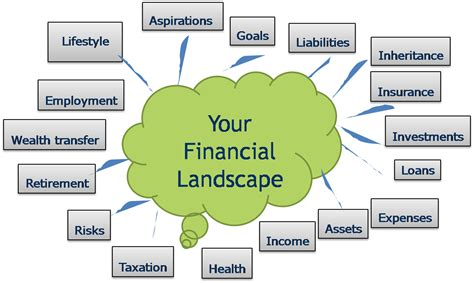 Can You Be A Financial Advisor With Mba by Rand Robison Effective Financial Planning For Businesses