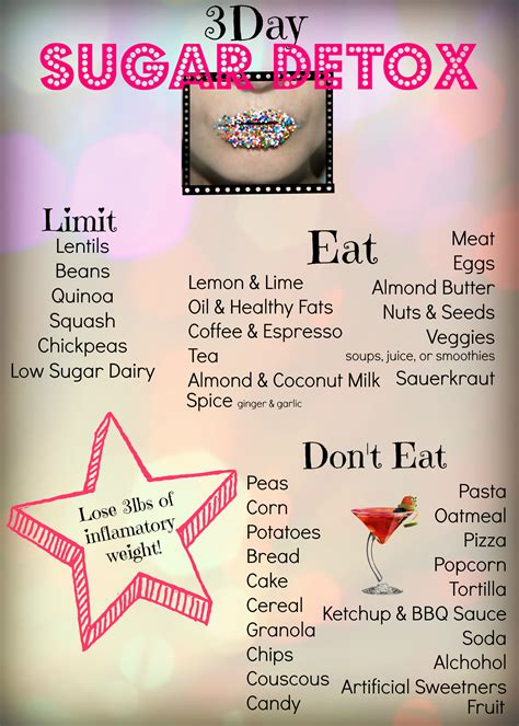 Eats Sugar Detox by 3 Day Sugar Detox Noellyanikfitness