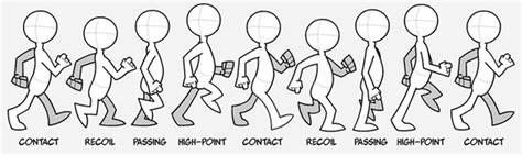 flash tutorial walking animation flash animation sja media arts
