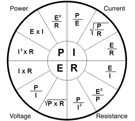 resistance calculator voltage and current ohm s calculator inch calculator