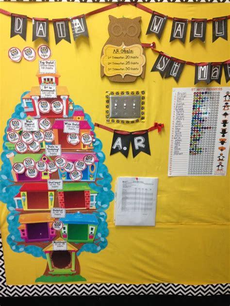1000 Images About Leader In Me Scoreboard Ideas On Scoreboard Ideas